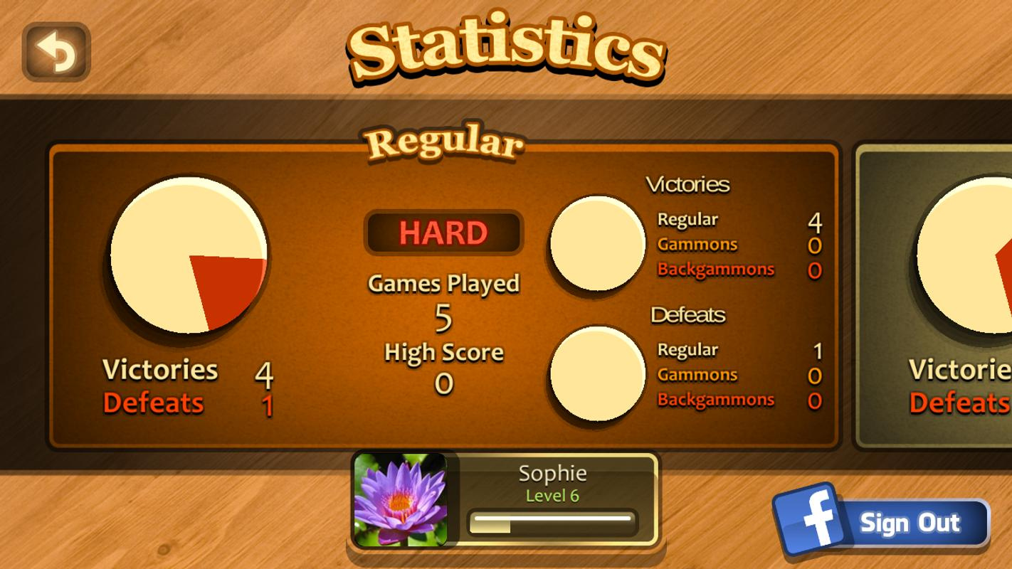 Backgammon App For Iphone And Android