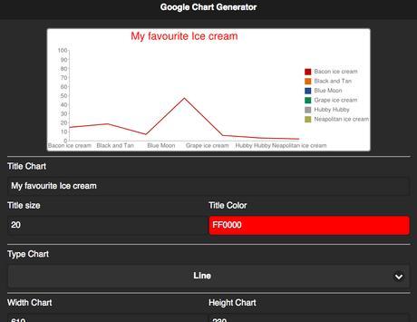 Chart & QR Code Generator apk screenshot