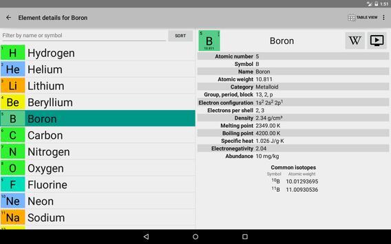 Elementary tabla peridica descarga apk gratis libros y obras de elementary tabla peridica captura de pantalla de la apk urtaz Choice Image