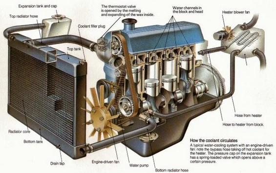 Car Wiring Diagram screenshot 3