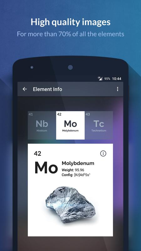 isotope periodic table poster isotope periodic table apk screenshot - Periodic Table Theme Ap