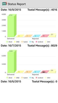 SMS PRO apk screenshot