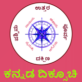 Compass Directions in Kannada l ಕನ್ನಡ ದಿಕ್ಸೂಚಿ icon
