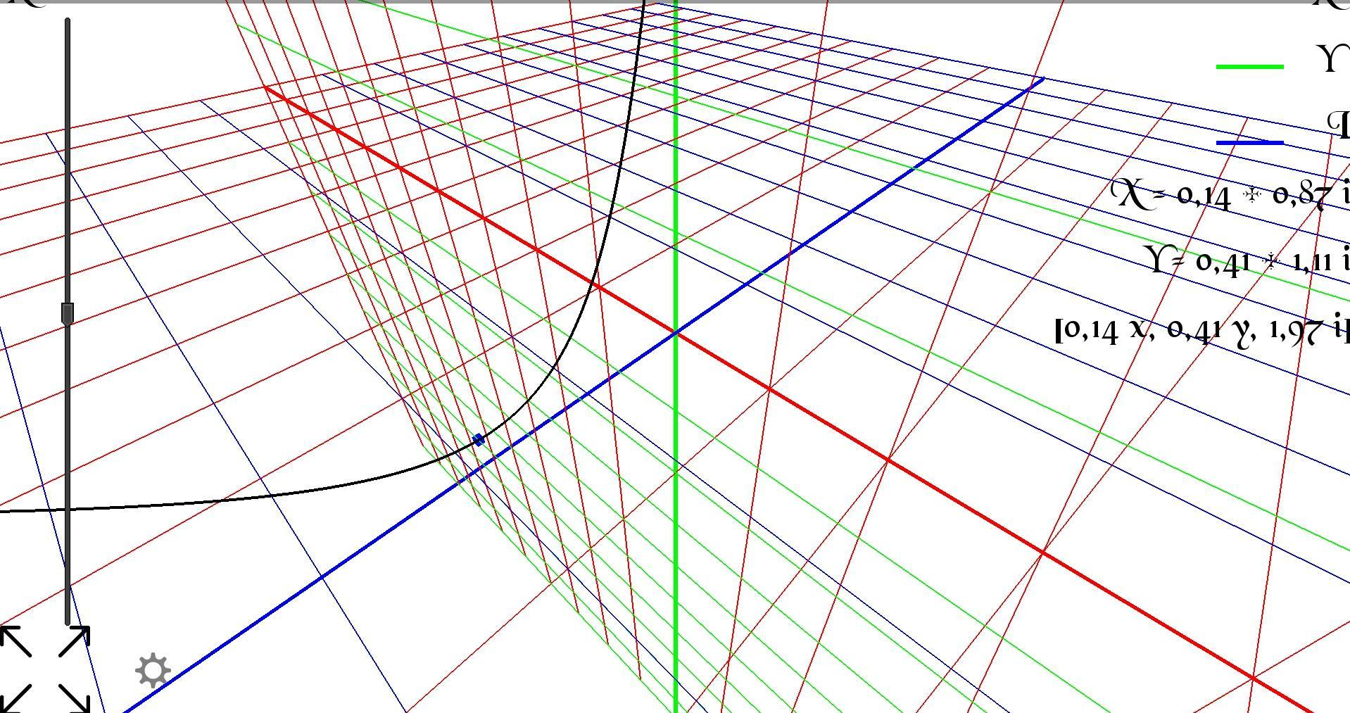 Complex Func 3D Graph for Android - APK Download
