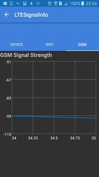 Mobile Signal Analyser apk screenshot
