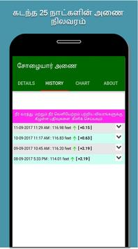 Coimbatore Dams Water Level screenshot 3