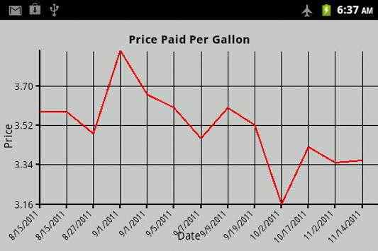gas mileage tracker apk download free tools app for android