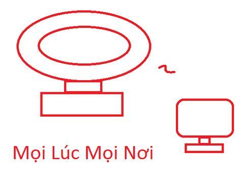 Xem Tivi Bóng Đá Thể Thao VN screenshot 1