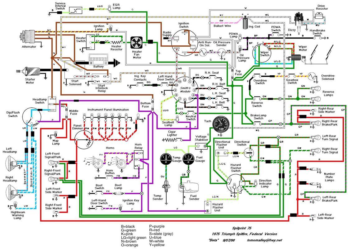 Vehicle Wiring Diagram الملصق ...