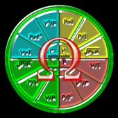 Ohms Law CALC  Free icon