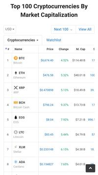 Crypto Live Chart - Bitcoin Altcoin Price poster