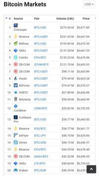 Crypto Live Chart - Bitcoin Altcoin Price screenshot 3