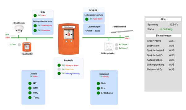 D+H Online Services screenshot 4