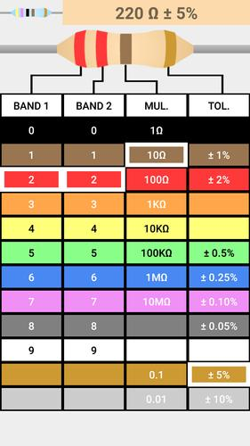 Resistor Code Calculator for Android - APK Download