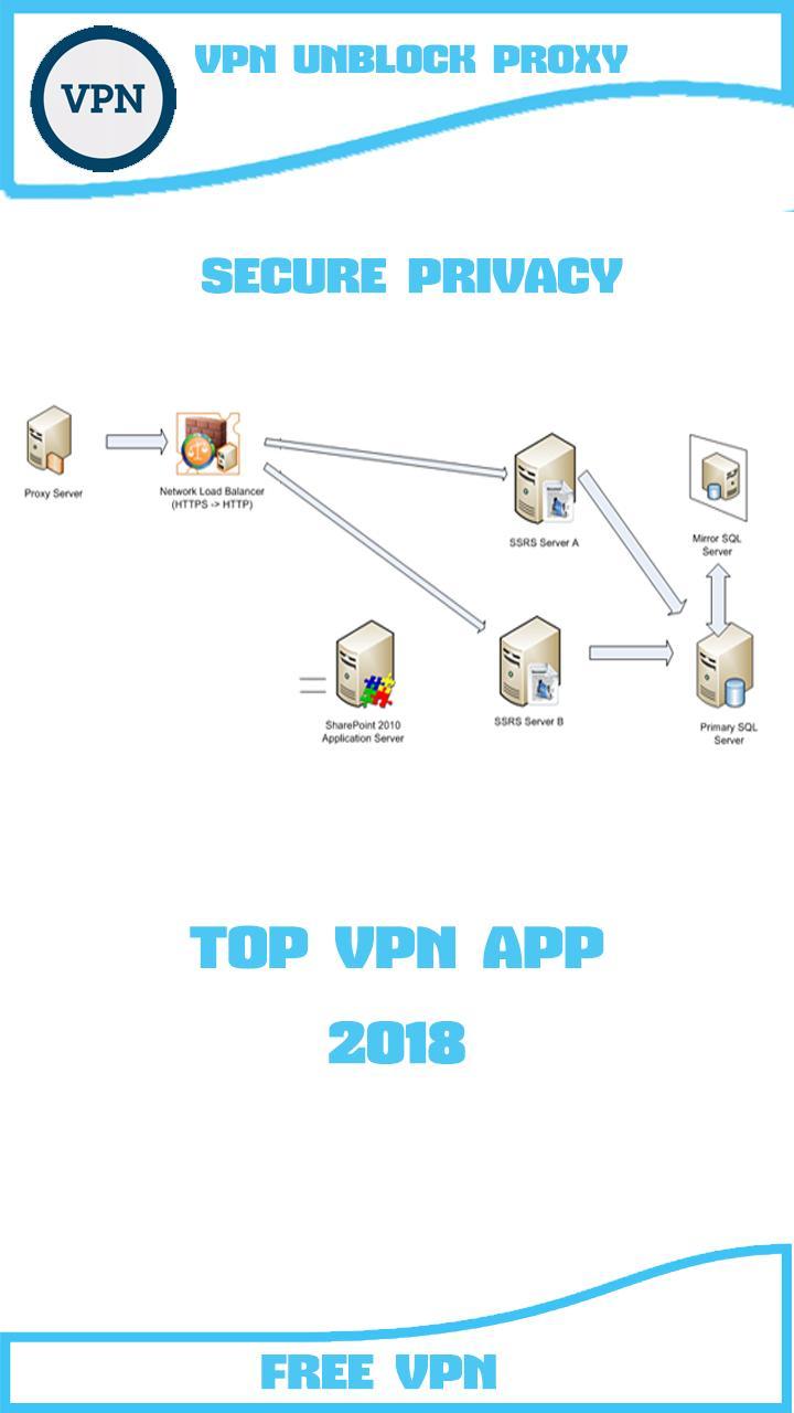 VPN - Free VPN Hotspot Shield VPN for Android - APK Download