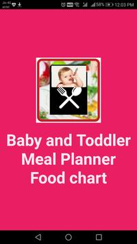 Baby Food Recipe &Toddler Meal Planner- Food chart poster