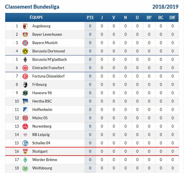 Bundesliga Table And Fixture 2018 2019 For Android Apk Download