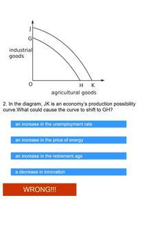 A level Economics CIE MCQ apk screenshot