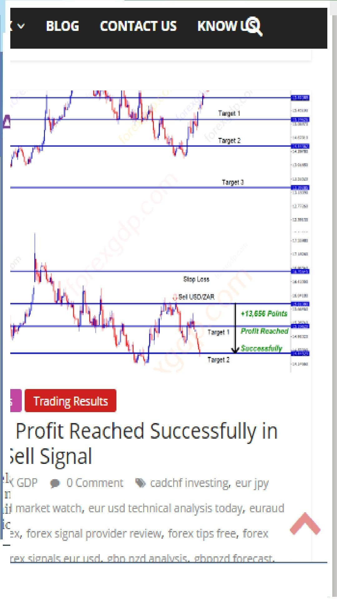 Home Free Forex Signals