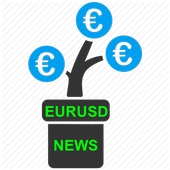 EURUSD NEWS icon