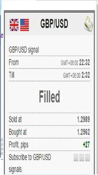 Free Forex Signals 100 pips profit. poster