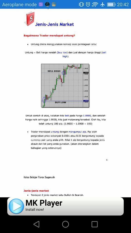 cara belajar pasar forex kelas forex