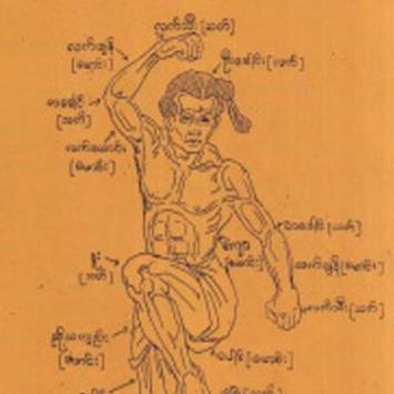 Myanmar Thaing  Techniques poster