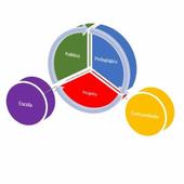 Projeto Político-Pedagógico icon