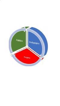 Projeto Político-Pedagógico screenshot 2