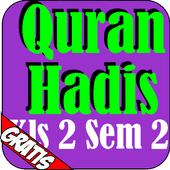 Quran Hadis Kelas 2 Semester 2 icon