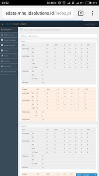 SIP (Sistem Informasi Pemasaran) apk screenshot