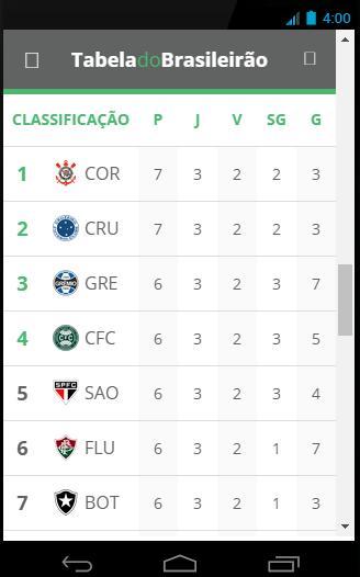 Tabela E Jogos Do Brasileirao Para Android Apk Baixar