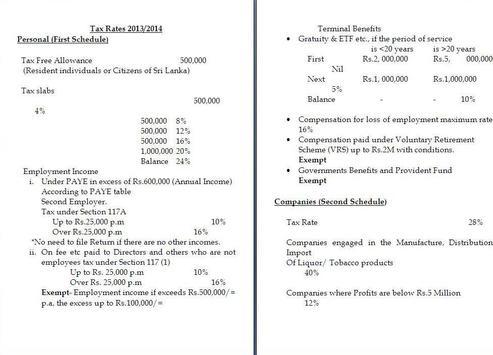 Tax Rates Sri lanka poster