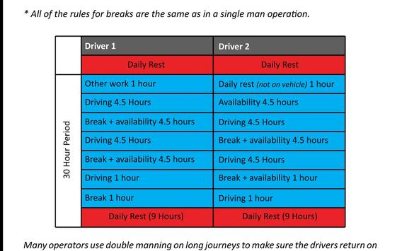 Ultimate Drivers Hours Guide screenshot 2