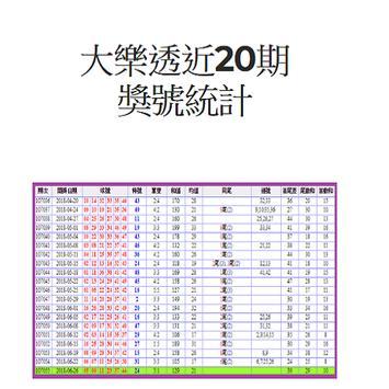 神準!大樂透選號王! screenshot 17