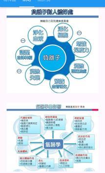 負氫離子水~李福國 耳鼻喉專科醫師 apk screenshot
