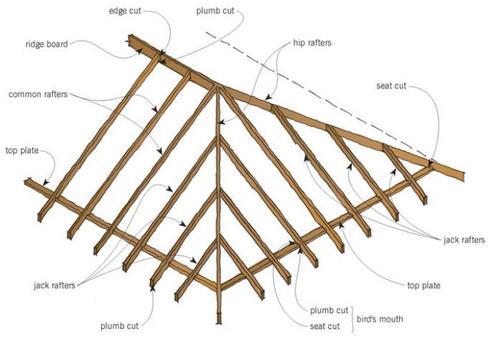 150 Roof Framing Design screenshot 4