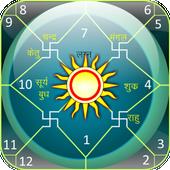 Astrology & Horoscope icon