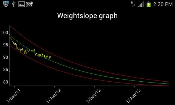 Weightslope apk screenshot