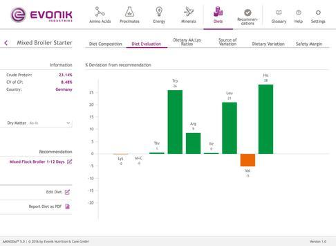 AMINODat® 5.0 apk screenshot