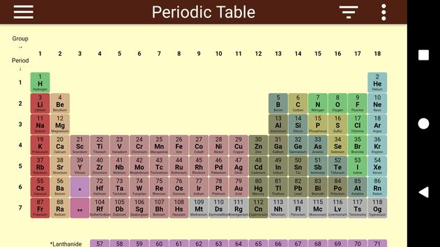 Periodic table apk download free education app for android periodic table poster periodic table apk urtaz