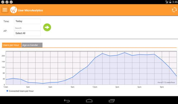 WiFi Nation Dashboard apk screenshot