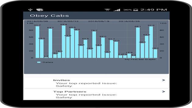 Obey Partner screenshot 5