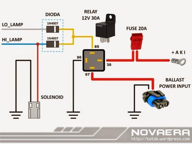Diagram Wiring Kereta Sketch For Android Apk Download