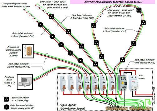 Sketch wiring diagram of dwelling house for android apk download sketch wiring diagram of dwelling house captura de pantalla 4 swarovskicordoba Images