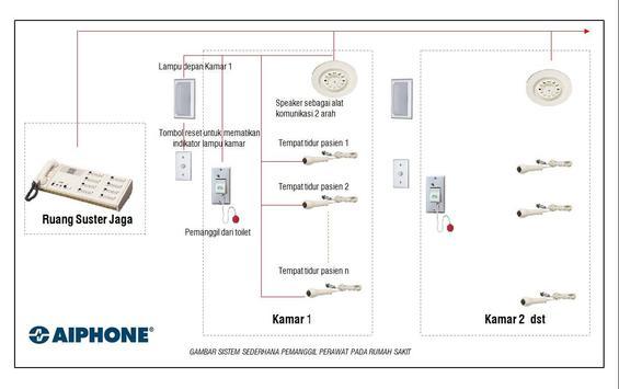 sketch wiring diagram of dwelling house screenshot 7