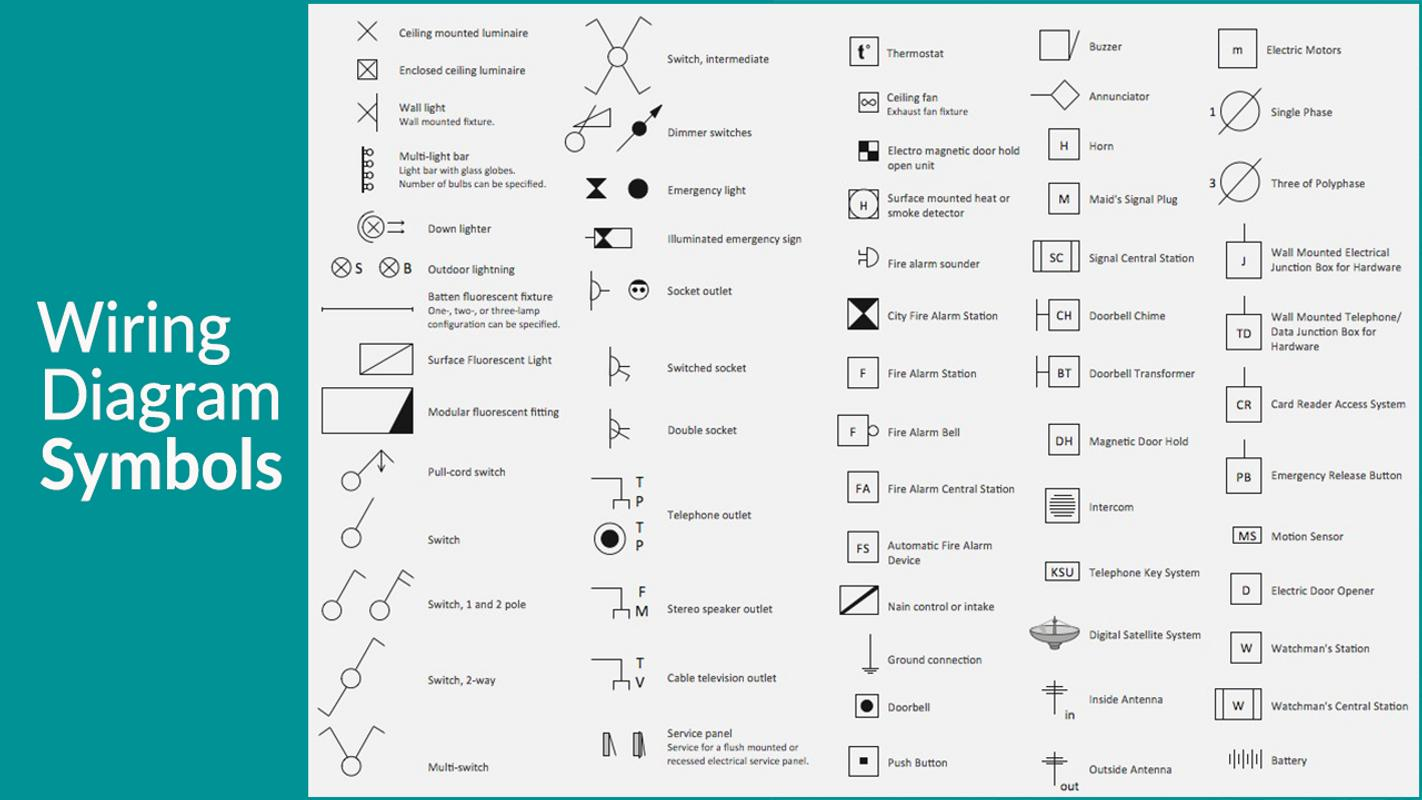 Wiring Diagram Symbols for Android - APK Download