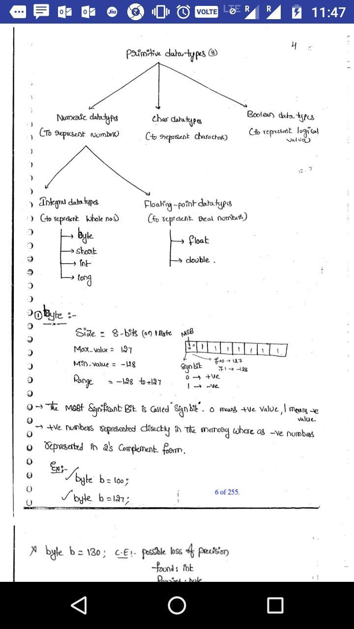Python By Durga Sir Pdf