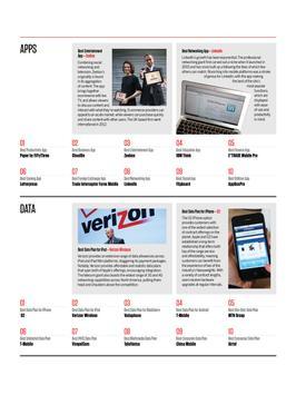 Mobile Technology Report apk screenshot