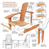 Woodworking Plans & Woodworking Designs icon